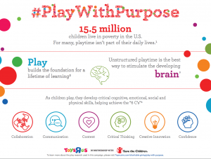 Toys R Us: Bringing #PlayWithPurpose to Children in Need